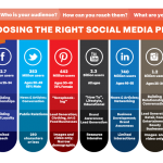 Top Social Media Marketing Agency Brisbane