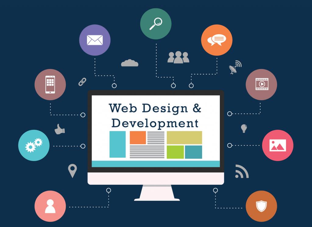 web design agencies sydney