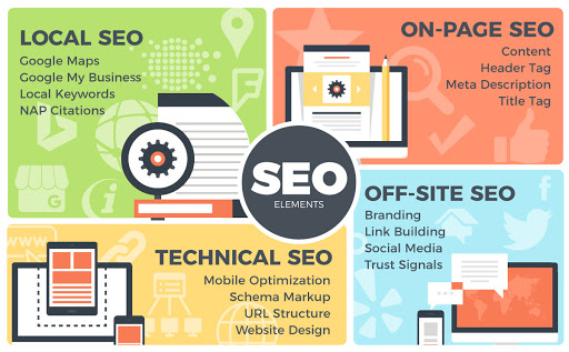 SEO Agency in Coffs Habour